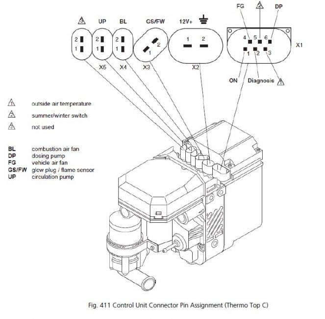 Webasto Thermo top c Manual pdf Vw on