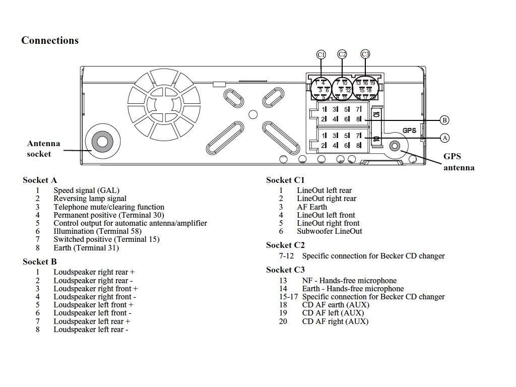 Land Rover Discovery 2 Radio Wiring Diagram 43 Abs Back Defender2 Net View Topic Fitting A Check Temp Sensor