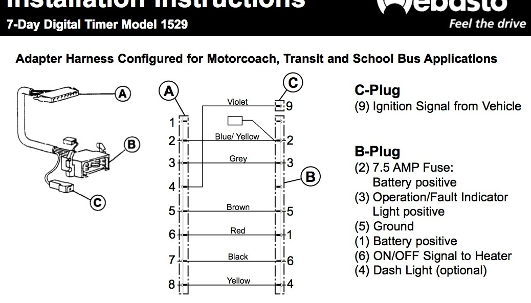way trailer wiring harness diagram images wiring harness connectors tools besides 6 way trailer wiring diagram