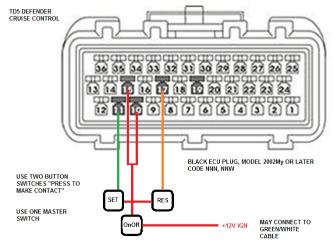 defender2 net view topic strange cruise control behaviour rh defender2 net discovery td5 ecu wiring diagram ECU Pinout